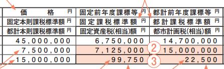 固定資産税の課税明細-2.PNG