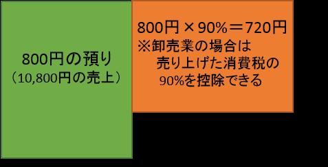 消費税(4).png