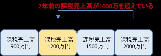 消費税(5).png