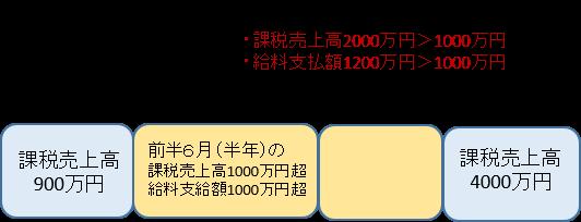 消費税(6).png