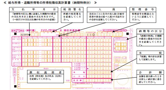 源泉所得税-3.PNG