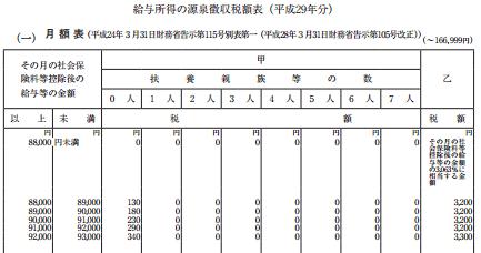 源泉所得税-4.PNG