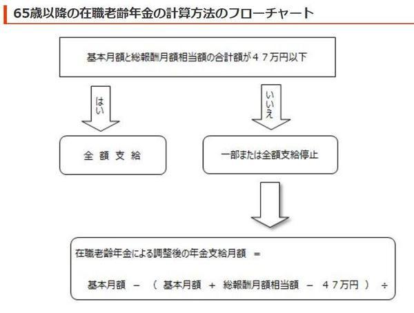corporate-tax-2130-4.JPG
