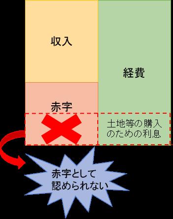 fudousanakaji.png